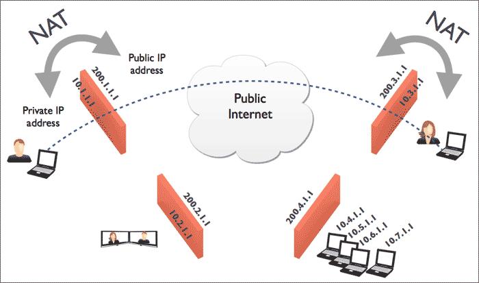 webrtc服务器搭建 (coturn)